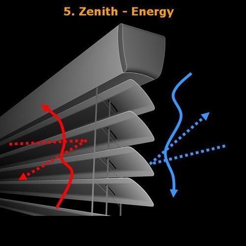 25 mm ZENITH Persienne - Energy